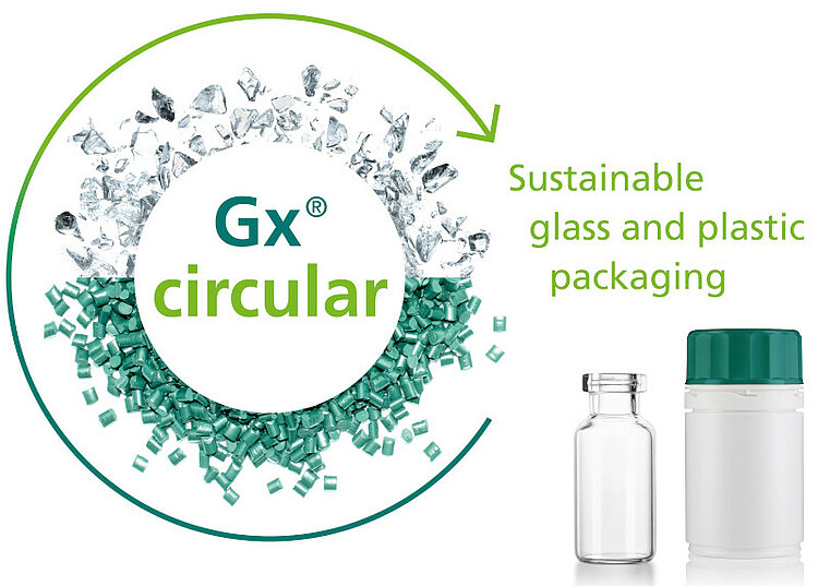 Gerresheimer is conscious of its obligations to the circular economy and uses recycled materials to make plastic and glass packaging for pharmaceuticals.
