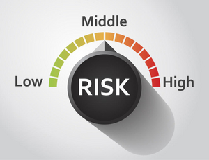 Systematic risk management